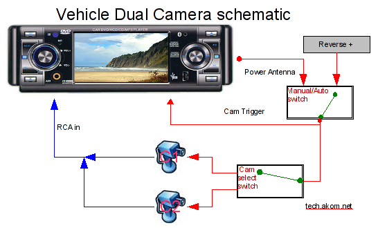 schematic dual cameras installing two cameras in one vehicle (rear view) with one display  at mifinder.co