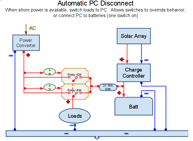 schematic rv wire autoswitch getting rv solar and shore power to coexist nicely akom's tech