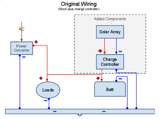screenshot rv wire original getting rv solar and shore power to coexist nicely akom's tech rv converter diagram at soozxer.org